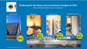 BAFA_Wärmepumpen_Förderung